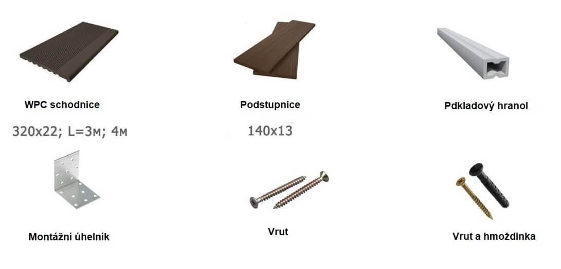 Přehled materiálu pro montáž dřevoplastových schodnic.